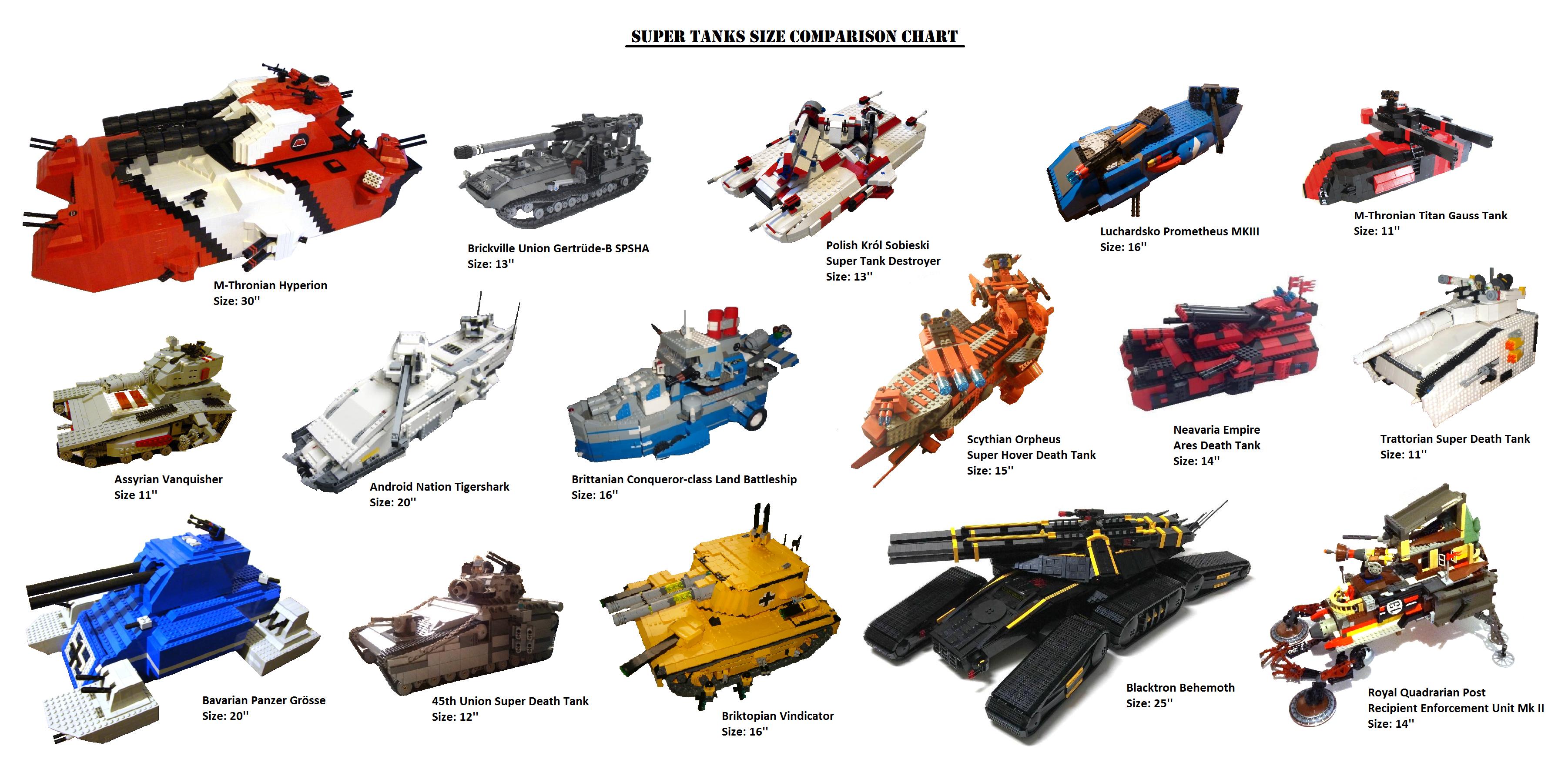brikwars forums view topic super tanks size comparison chart
