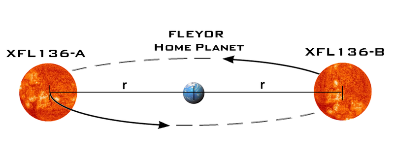 File:Fleyor.PNG